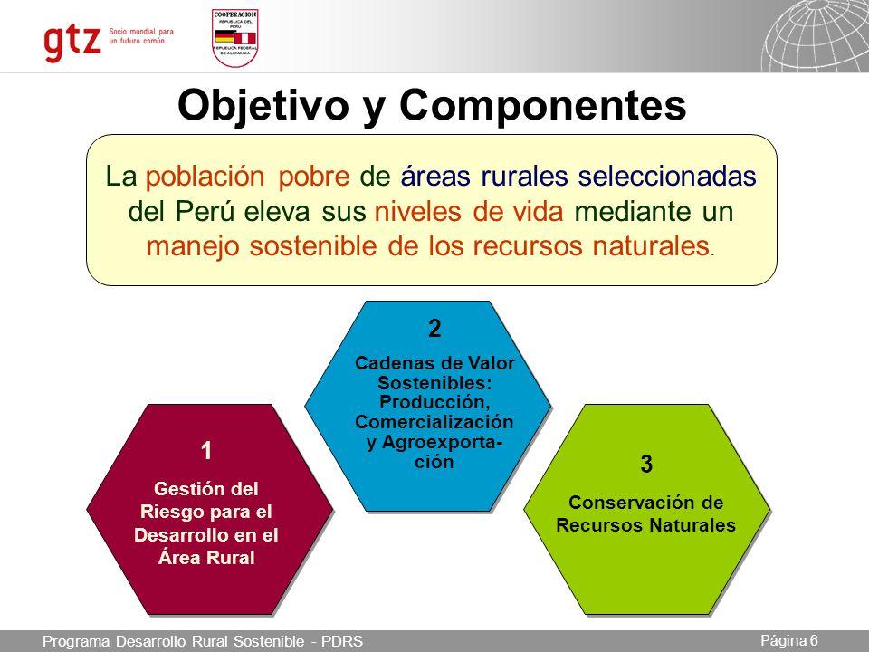 03.05.2014 Seite 6 Página 6 Objetivo y Componentes Programa Desarrollo Rural Sostenible - PDRS 1 Gestión del Riesgo para el Desarrollo en el Área Rural 2 Cadenas de Valor Sostenibles: Producción, Comercialización y Agroexporta- ción 3 Conservación de Recursos Naturales La población pobre de áreas rurales seleccionadas del Perú eleva sus niveles de vida mediante un manejo sostenible de los recursos naturales.