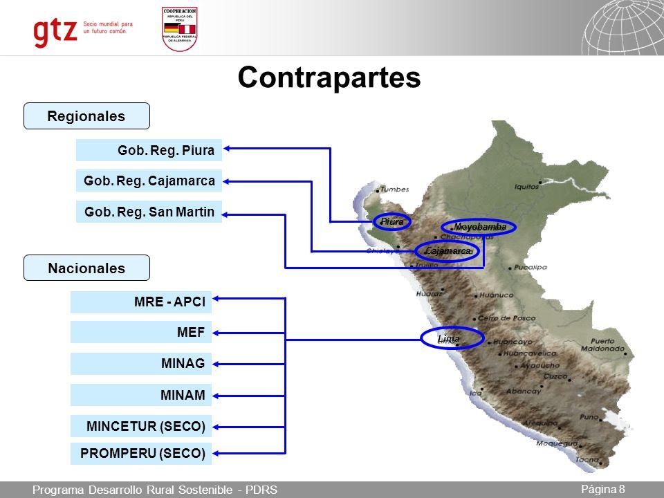 03.05.2014 Seite 8 Página 8 Contrapartes Piura Moyobamba Cajamarca Lima Gob.