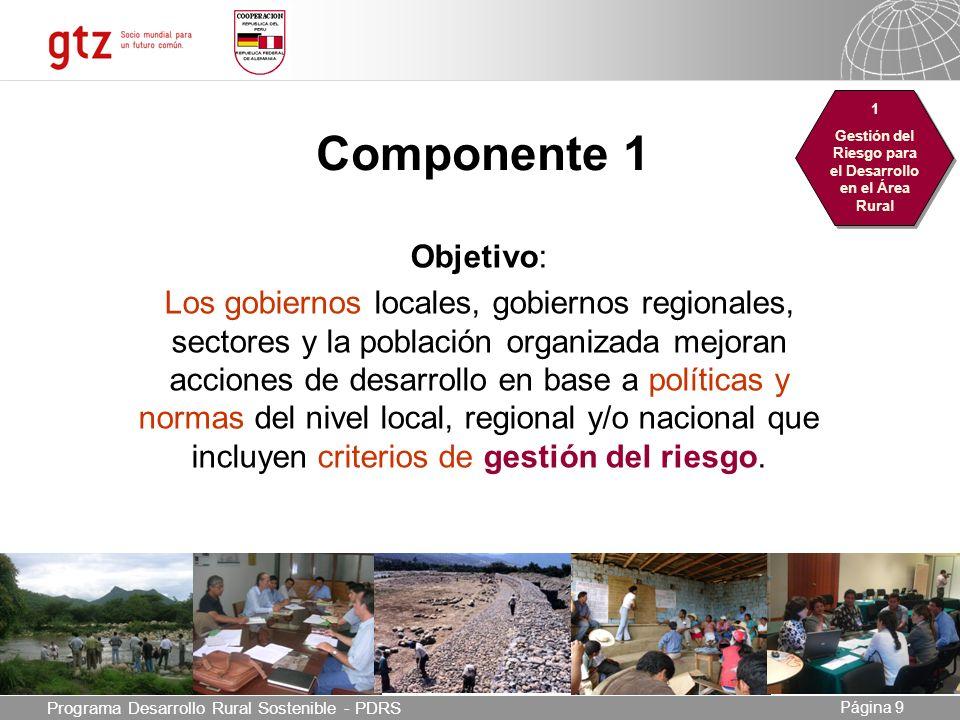 03.05.2014 Seite 20 Página 20 Programa Desarrollo Rural Sostenible - PDRS Avances Nivel Nacional Resultados / Logros MINCETUR.