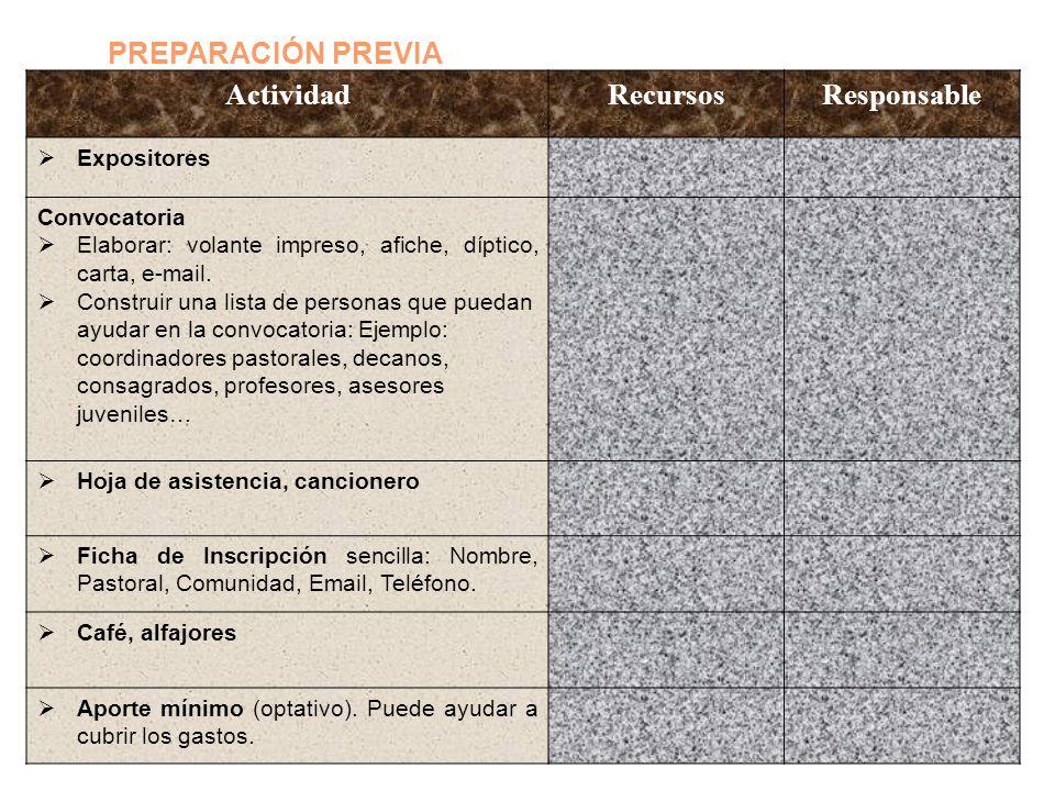 PREPARACIÓN PREVIA ActividadRecursosResponsable Expositores Convocatoria Elaborar: volante impreso, afiche, díptico, carta, e-mail. Construir una list