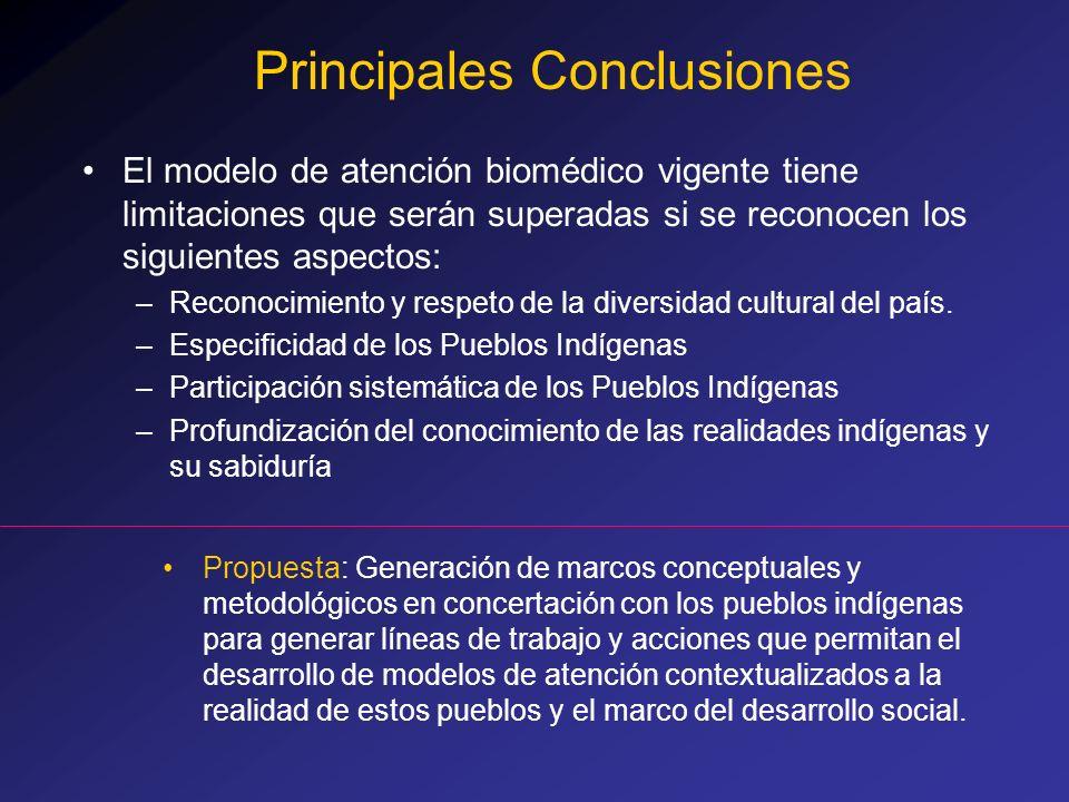 El modelo de atención biomédico vigente tiene limitaciones que serán superadas si se reconocen los siguientes aspectos: –Reconocimiento y respeto de l
