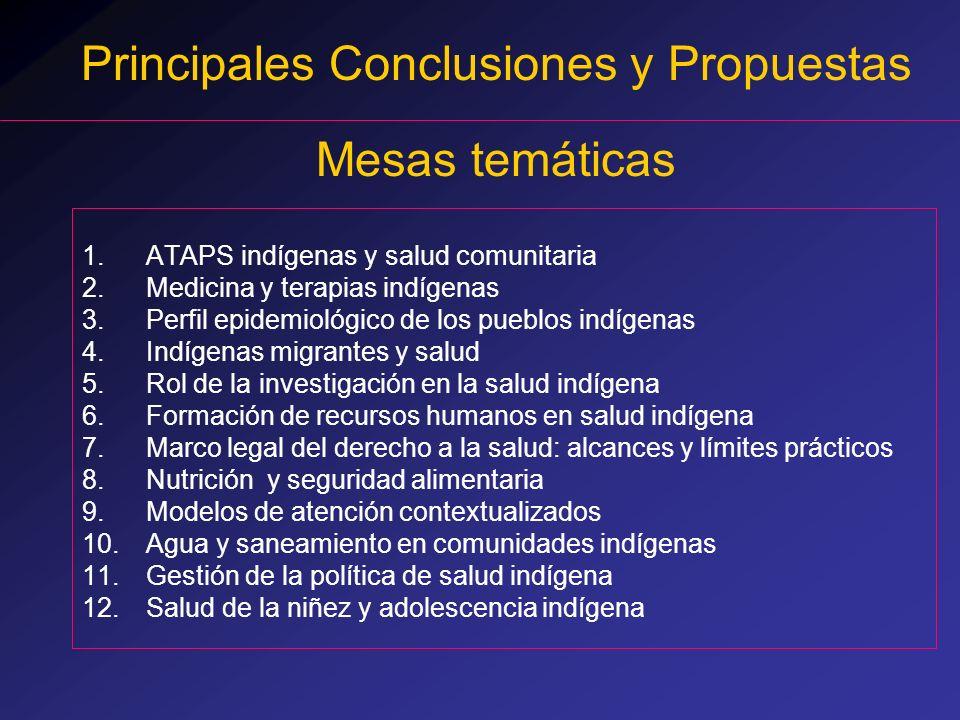 1.ATAPS indígenas y salud comunitaria 2.Medicina y terapias indígenas 3.Perfil epidemiológico de los pueblos indígenas 4.Indígenas migrantes y salud 5