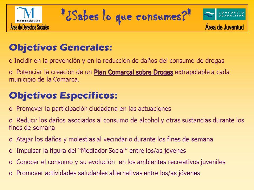 Objetivos Generales: o Incidir en la prevención y en la reducción de daños del consumo de drogas Plan Comarcal sobre Drogas o Potenciar la creación de