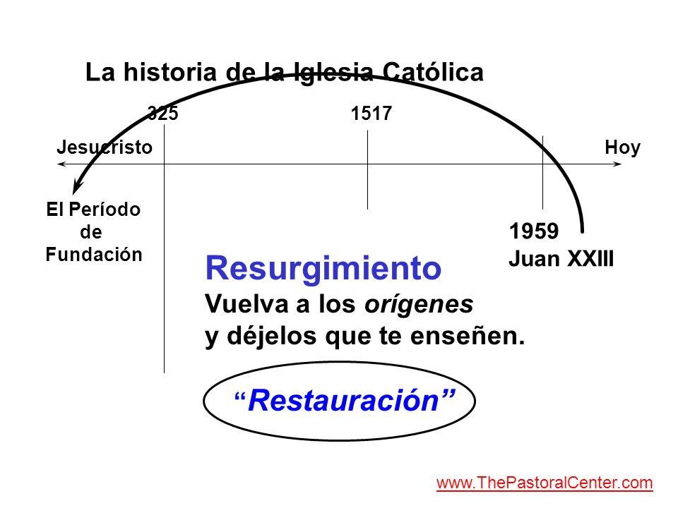 La historia de la Iglesia Católica JesucristoHoy El Período de Fundación 3251517 1959 Juan XXIII Resurgimiento Vuelva a los orígenes y déjelos que te