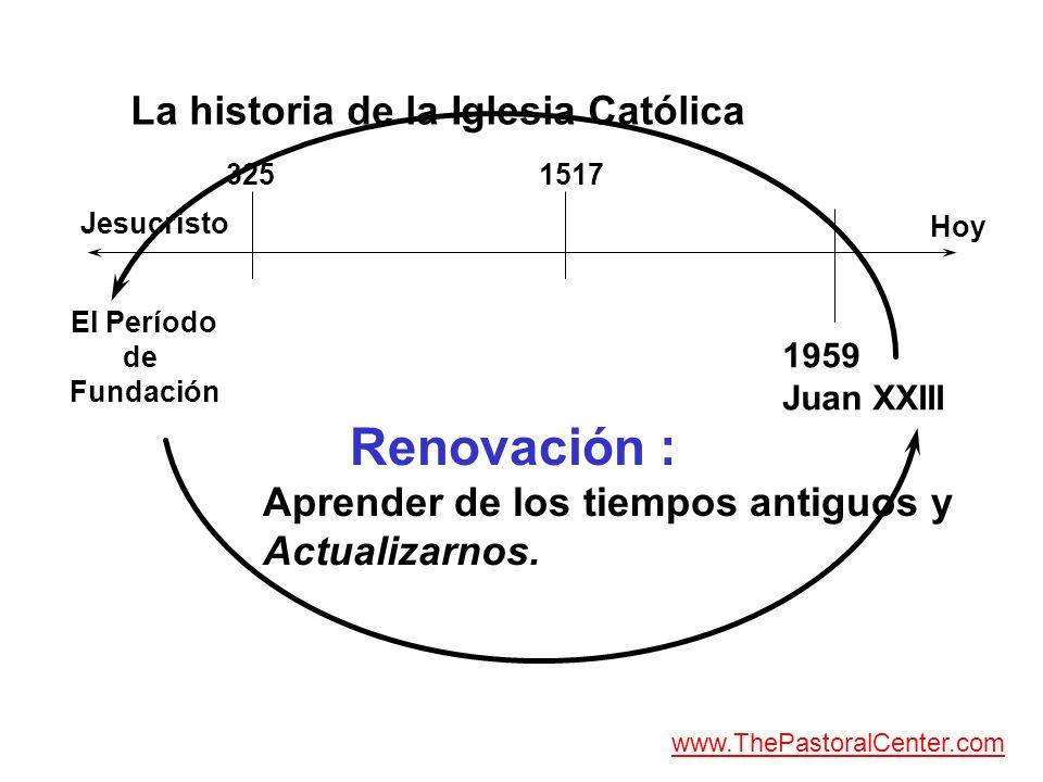 La historia de la Iglesia Católica Jesucristo Hoy El Período de Fundación 3251517 1959 Juan XXIII www.ThePastoralCenter.com Renovación : Aprender de l