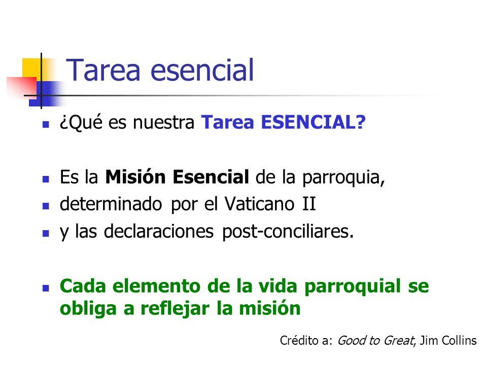 Tarea esencial ¿Qué es nuestra Tarea ESENCIAL? Es la Misión Esencial de la parroquia, determinado por el Vaticano II y las declaraciones post-concilia