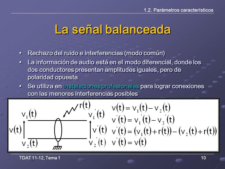 TDAT 11-12, Tema 110 La señal balanceada Rechazo del ruido e interferencias (modo común) La información de audio está en el modo diferencial, donde los dos conductores presentan amplitudes iguales, pero de polaridad opuesta Se utiliza en instalaciones profesionales para lograr conexiones con las menores interferencias posibles Rechazo del ruido e interferencias (modo común) La información de audio está en el modo diferencial, donde los dos conductores presentan amplitudes iguales, pero de polaridad opuesta Se utiliza en instalaciones profesionales para lograr conexiones con las menores interferencias posibles 1.2.