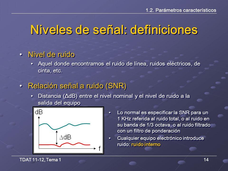 TDAT 11-12, Tema 114 Niveles de señal: definiciones Nivel de ruido Aquel donde encontramos el ruido de línea, ruidos eléctricos, de cinta, etc.