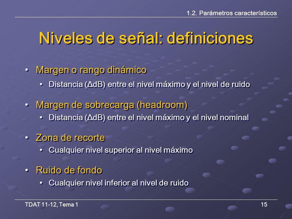 TDAT 11-12, Tema 115 Niveles de señal: definiciones Margen o rango dinámico Distancia (ΔdB) entre el nivel máximo y el nivel de ruido Margen de sobrecarga (headroom) Distancia (ΔdB) entre el nivel máximo y el nivel nominal Zona de recorte Cualquier nivel superior al nivel máximo Ruido de fondo Cualquier nivel inferior al nivel de ruido Margen o rango dinámico Distancia (ΔdB) entre el nivel máximo y el nivel de ruido Margen de sobrecarga (headroom) Distancia (ΔdB) entre el nivel máximo y el nivel nominal Zona de recorte Cualquier nivel superior al nivel máximo Ruido de fondo Cualquier nivel inferior al nivel de ruido 1.2.