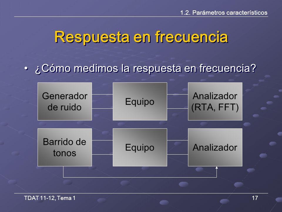 TDAT 11-12, Tema 117 1.2.
