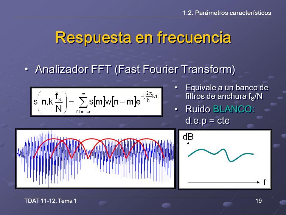 TDAT 11-12, Tema 119 Respuesta en frecuencia Analizador FFT (Fast Fourier Transform) 1.2.