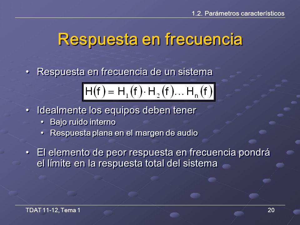 TDAT 11-12, Tema 120 Respuesta en frecuencia Respuesta en frecuencia de un sistema Idealmente los equipos deben tener Bajo ruido interno Respuesta plana en el margen de audio El elemento de peor respuesta en frecuencia pondrá el límite en la respuesta total del sistema Respuesta en frecuencia de un sistema Idealmente los equipos deben tener Bajo ruido interno Respuesta plana en el margen de audio El elemento de peor respuesta en frecuencia pondrá el límite en la respuesta total del sistema 1.2.