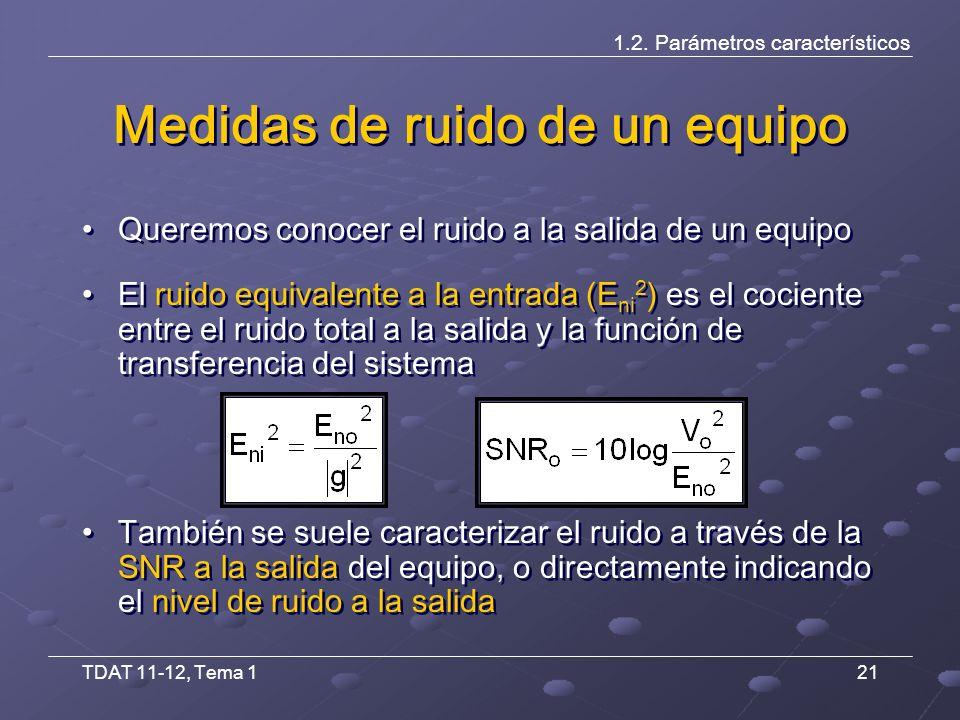 TDAT 11-12, Tema 121 Medidas de ruido de un equipo Queremos conocer el ruido a la salida de un equipo El ruido equivalente a la entrada (E ni 2 ) es el cociente entre el ruido total a la salida y la función de transferencia del sistema También se suele caracterizar el ruido a través de la SNR a la salida del equipo, o directamente indicando el nivel de ruido a la salida Queremos conocer el ruido a la salida de un equipo El ruido equivalente a la entrada (E ni 2 ) es el cociente entre el ruido total a la salida y la función de transferencia del sistema También se suele caracterizar el ruido a través de la SNR a la salida del equipo, o directamente indicando el nivel de ruido a la salida 1.2.