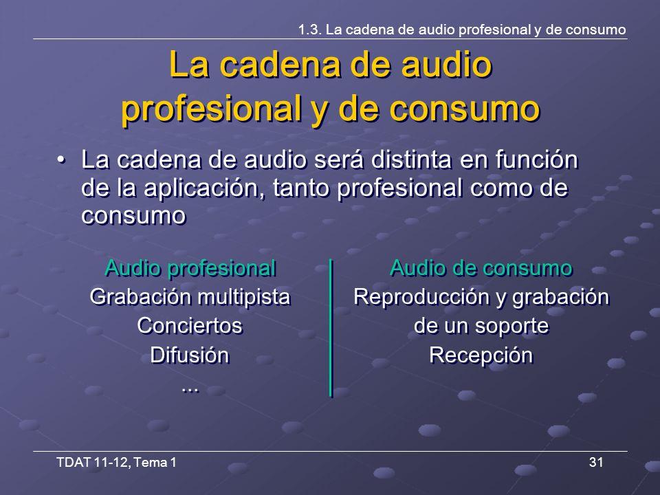 TDAT 11-12, Tema 131 La cadena de audio profesional y de consumo 1.3.