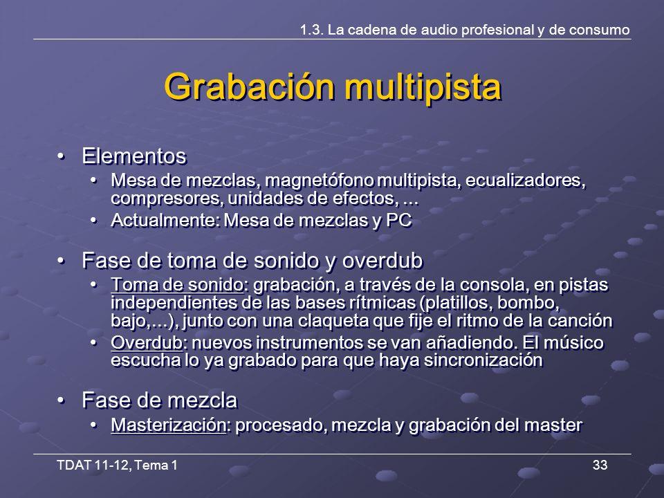 TDAT 11-12, Tema 133 Grabación multipista 1.3.