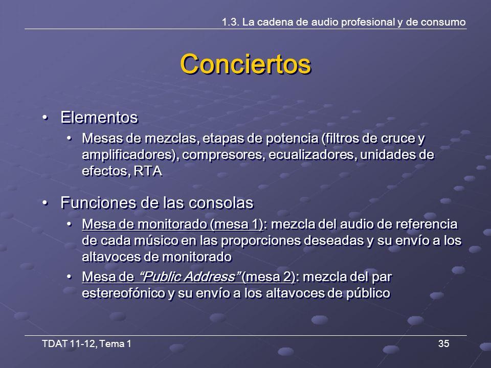 TDAT 11-12, Tema 135 Conciertos 1.3.