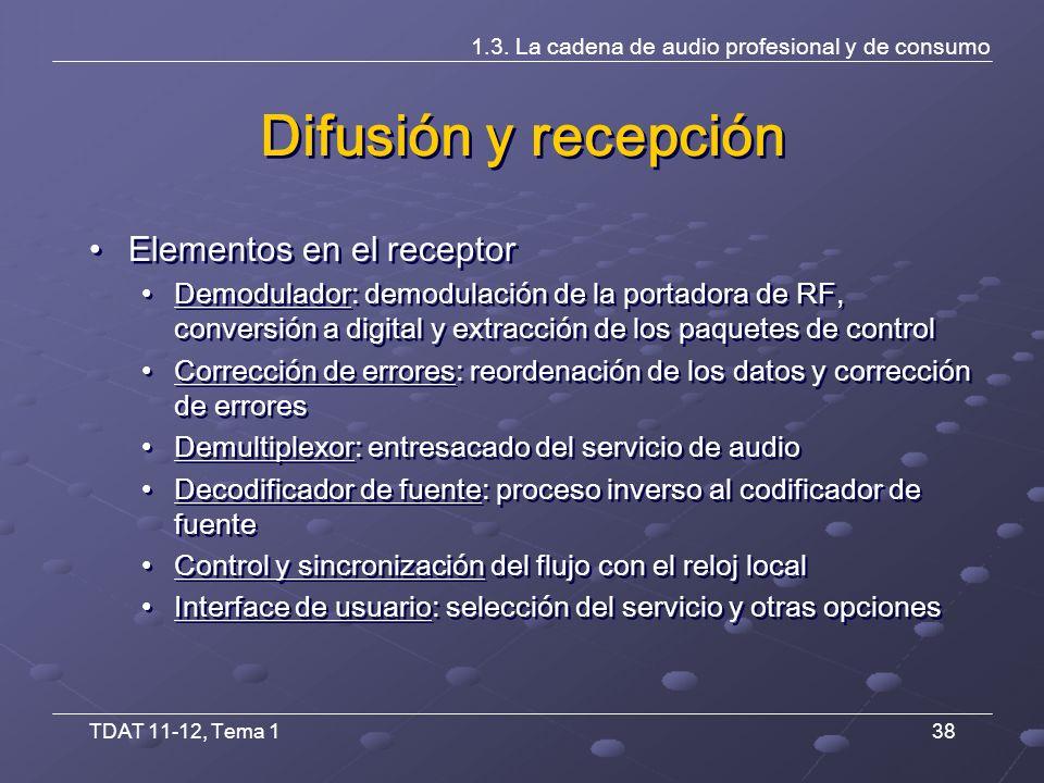 TDAT 11-12, Tema 138 Difusión y recepción 1.3.