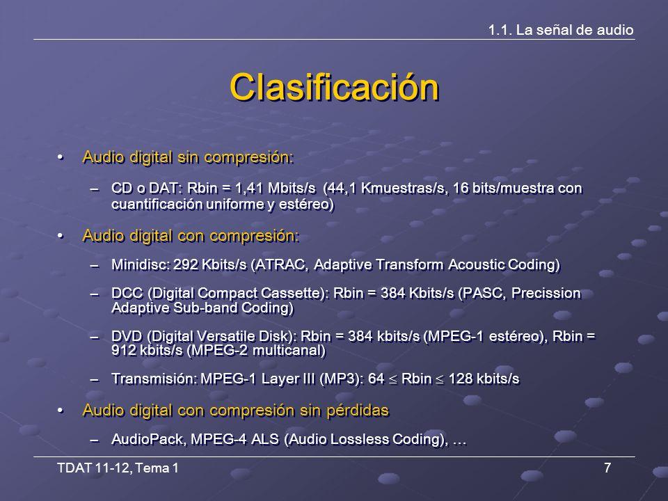 TDAT 11-12, Tema 118 Respuesta en frecuencia Analizador RTA (Real Time Analyzer) 1.2.