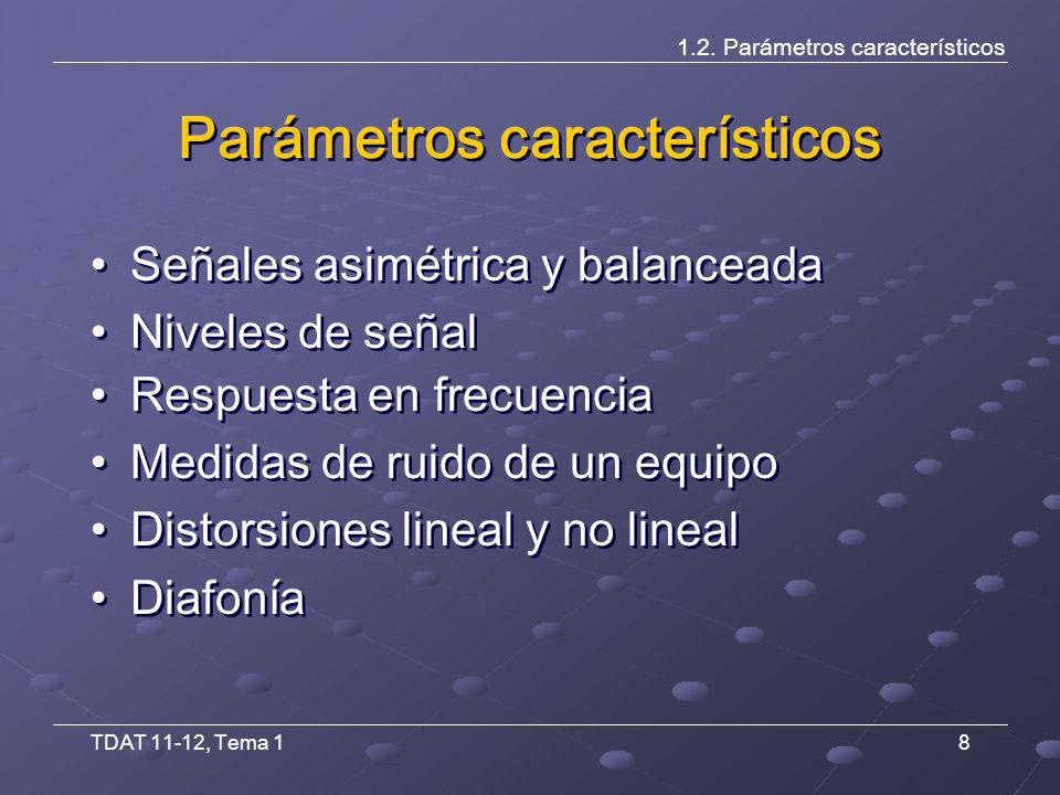 TDAT 11-12, Tema 129 Distorsiones lineales 1.2.
