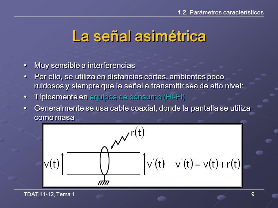 TDAT 11-12, Tema 130 Diafonía 1.2.