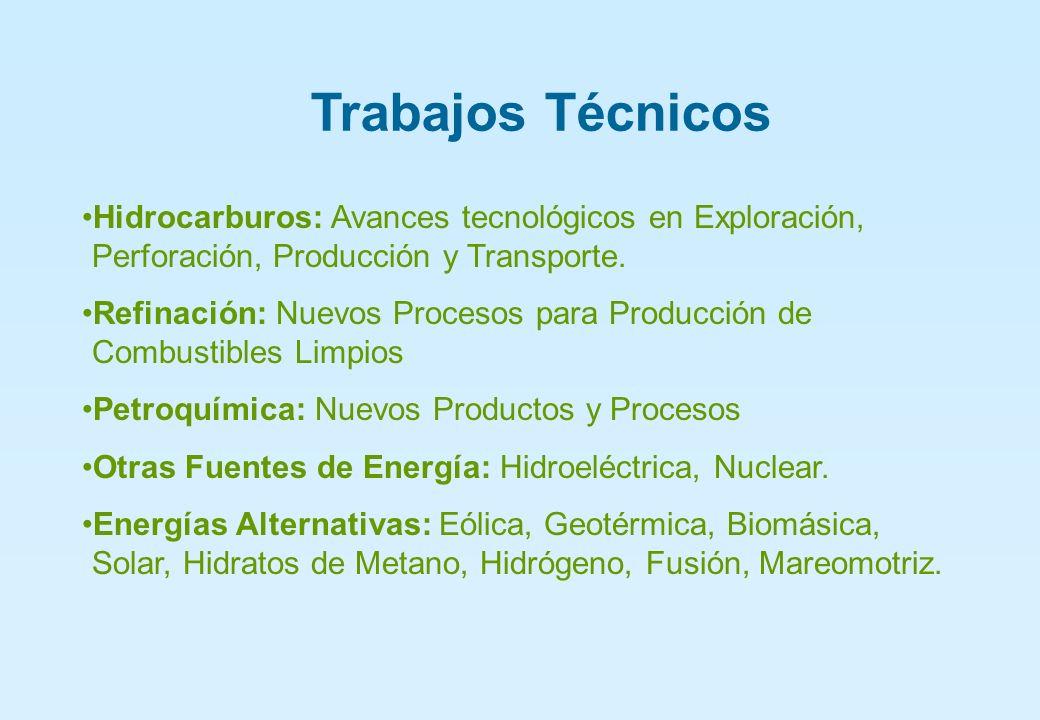 Trabajos Técnicos Hidrocarburos: Avances tecnológicos en Exploración, Perforación, Producción y Transporte.
