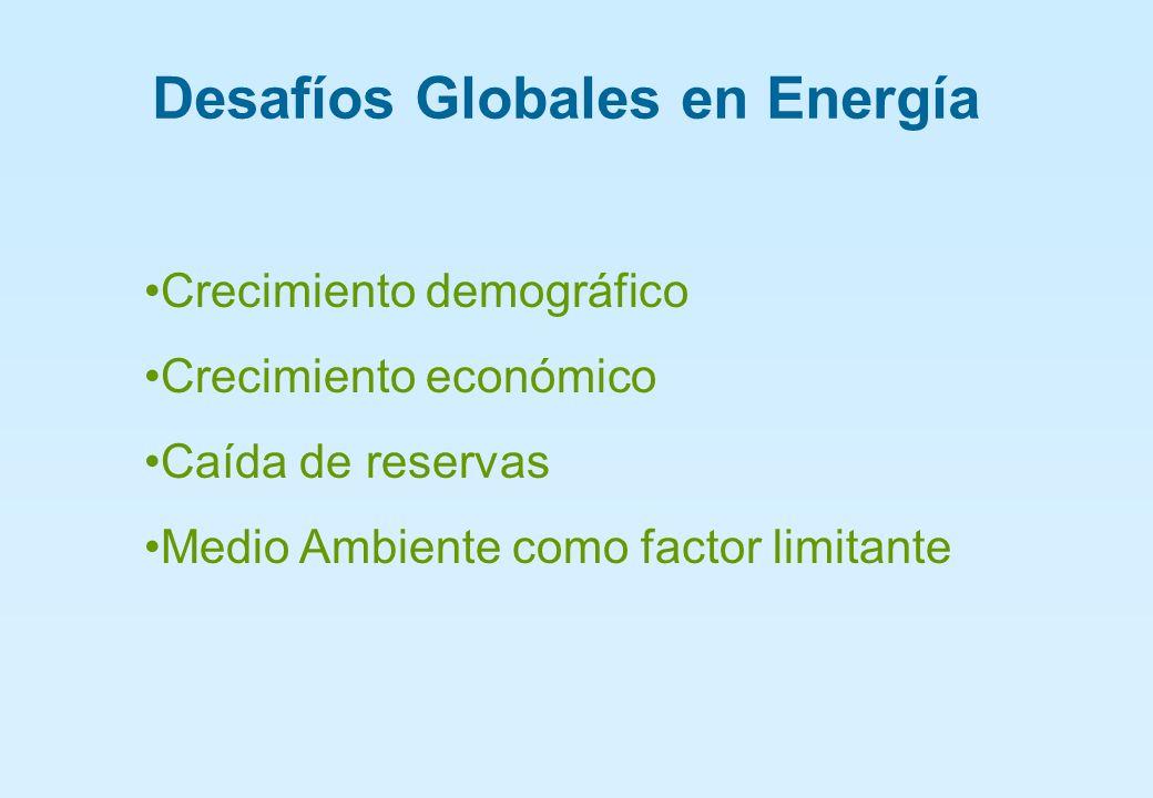 Desafíos Globales en Energía Crecimiento demográfico Crecimiento económico Caída de reservas Medio Ambiente como factor limitante