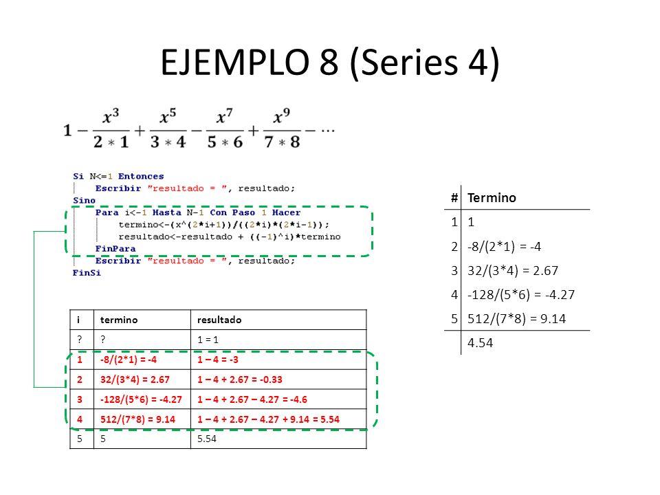 EJEMPLO 8 (Series 4) #Termino 11 2-8/(2*1) = -4 332/(3*4) = 2.67 4-128/(5*6) = -4.27 5512/(7*8) = 9.14 4.54 iterminoresultado ??1 = 1 1-8/(2*1) = -41