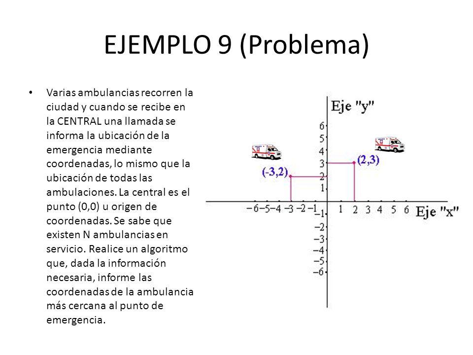 EJEMPLO 9 (Problema) Varias ambulancias recorren la ciudad y cuando se recibe en la CENTRAL una llamada se informa la ubicación de la emergencia media