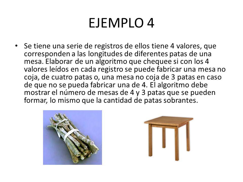 EJEMPLO 4 Se tiene una serie de registros de ellos tiene 4 valores, que corresponden a las longitudes de diferentes patas de una mesa. Elaborar de un