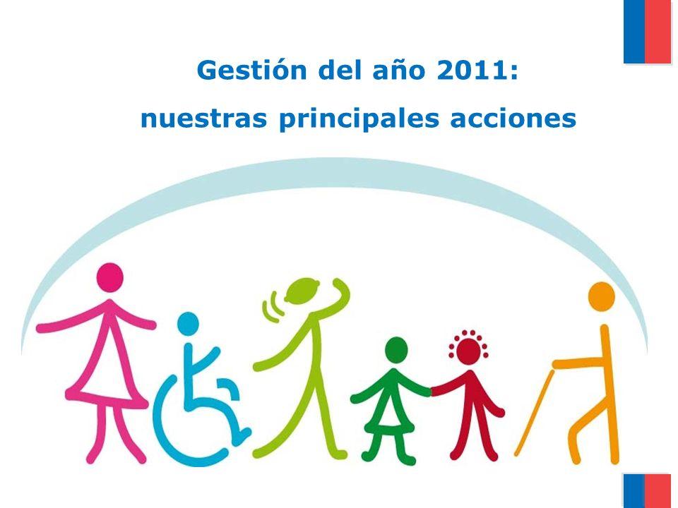 Gestión del año 2011: nuestras principales acciones