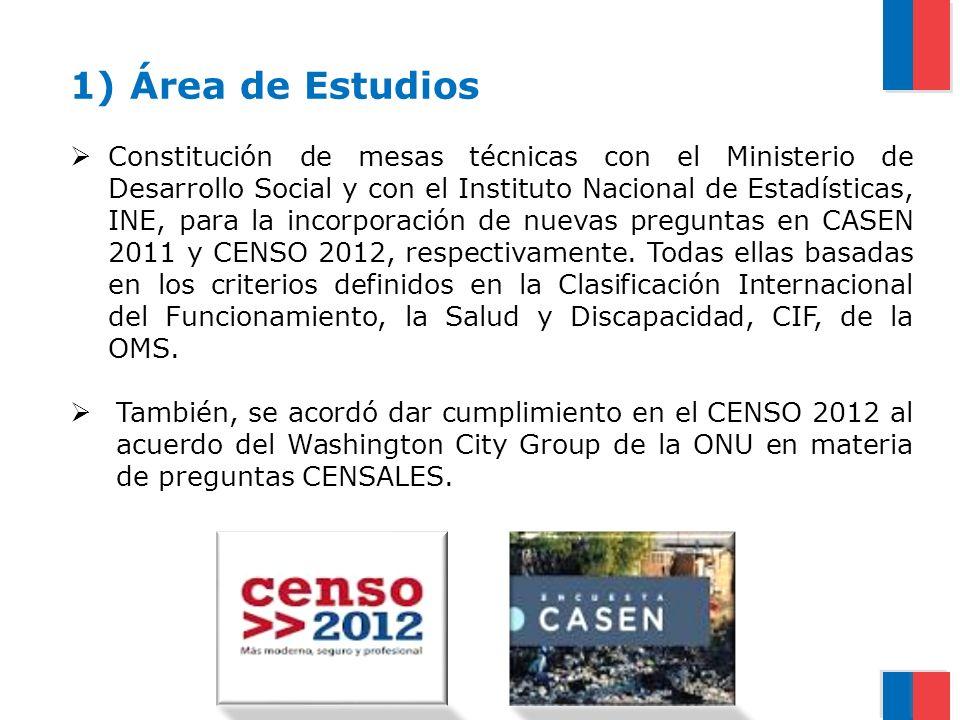 1) Área de Estudios Constitución de mesas técnicas con el Ministerio de Desarrollo Social y con el Instituto Nacional de Estadísticas, INE, para la in