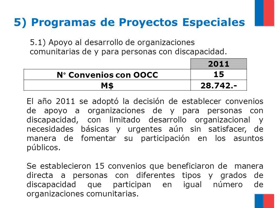 5) Programas de Proyectos Especiales 5.1) Apoyo al desarrollo de organizaciones comunitarias de y para personas con discapacidad. 2011 N° Convenios co