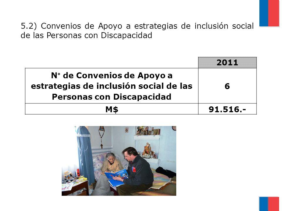 5.2) Convenios de Apoyo a estrategias de inclusión social de las Personas con Discapacidad 2011 N° de Convenios de Apoyo a estrategias de inclusión so