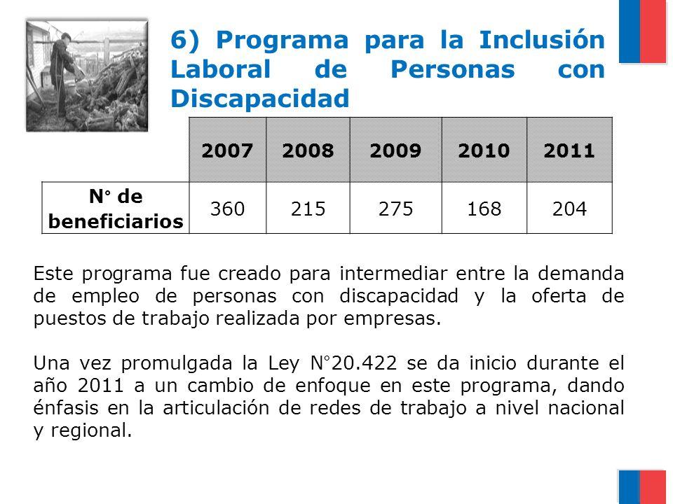 6) Programa para la Inclusión Laboral de Personas con Discapacidad 20072008200920102011 N° de beneficiarios 360215275168204 Este programa fue creado p