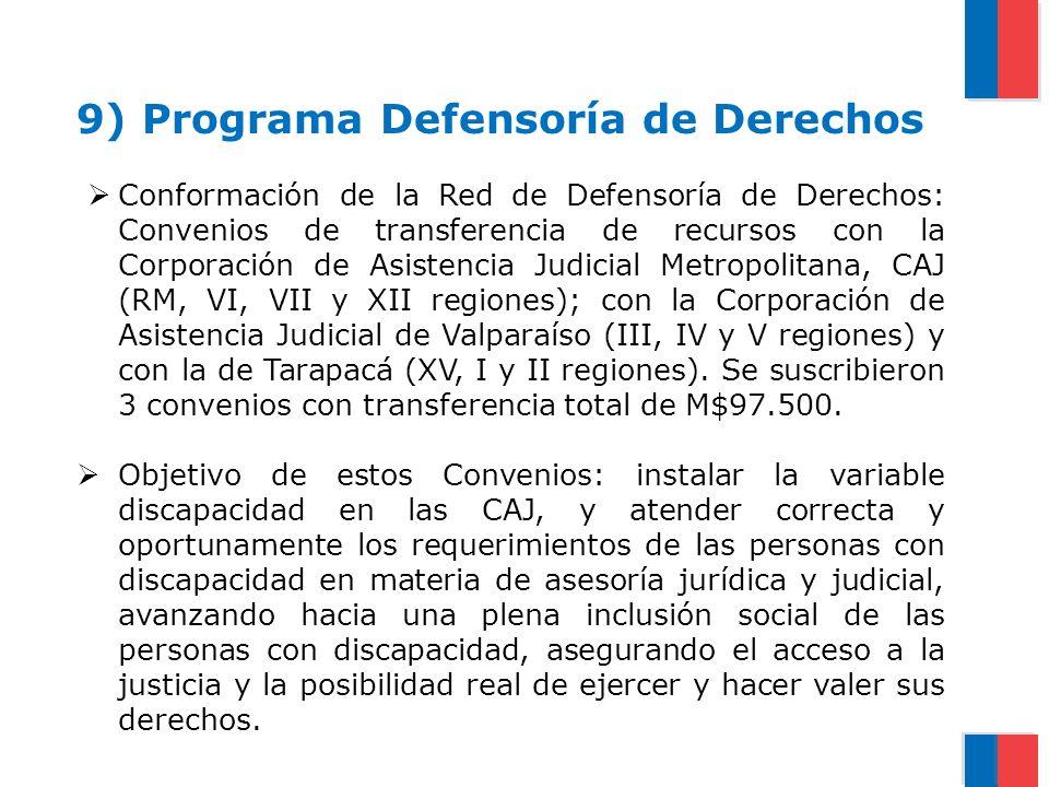 9) Programa Defensoría de Derechos Conformación de la Red de Defensoría de Derechos: Convenios de transferencia de recursos con la Corporación de Asis