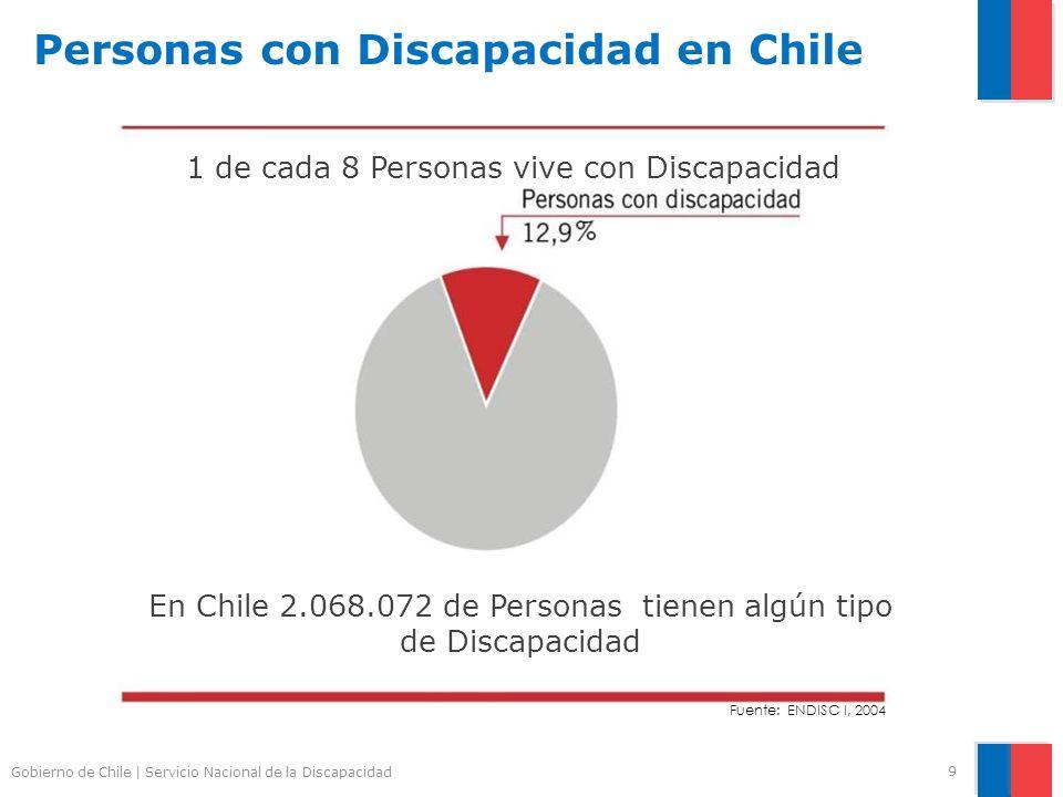 Personas con Discapacidad en Chile 9 Gobierno de Chile | Servicio Nacional de la Discapacidad Fuente: ENDISC I, 2004 1 de cada 8 Personas vive con Dis