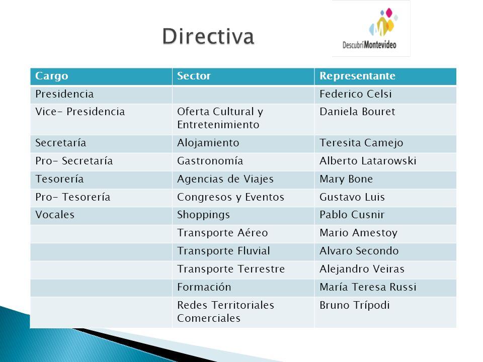 Destino Montevideo 2014 Puesta en valor de los atractivos del destino Desarrollo de productos turísticos Acciones de comercialización y promoción turística Fortalecimiento de la cadena de valor turística Aseguramiento de la competitividad turística local Plan Estratégico de Montevideo