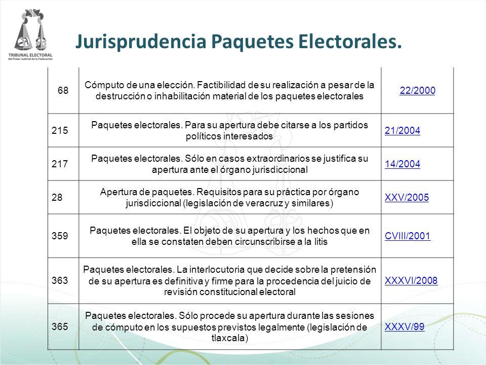68 Cómputo de una elección. Factibilidad de su realización a pesar de la destrucción o inhabilitación material de los paquetes electorales 22/2000 215