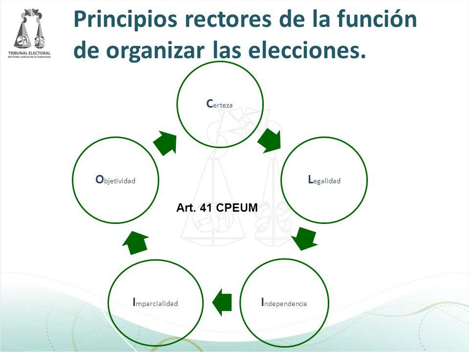 Principios rectores de la función de organizar las elecciones. C erteza L egalidad I ndependencia I mparcialidad O bjetividad Art. 41 CPEUM