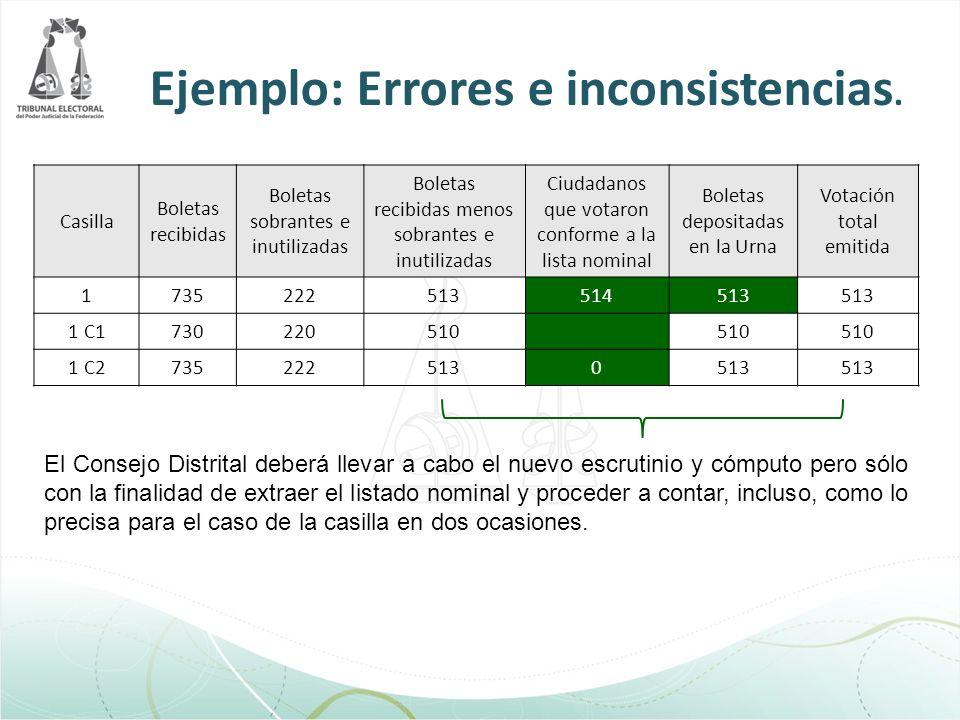 Escrutinio y Cómputo Constitución Política del Estado Libre y Soberano de Nuevo León, art.