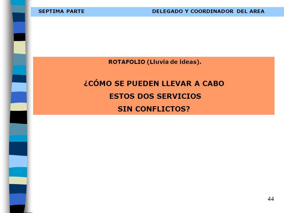 44 SEPTIMA PARTEDELEGADO Y COORDINADOR DEL AREA ROTAFOLIO (Lluvia de ideas).