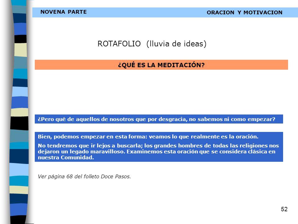 52 NOVENA PARTE ROTAFOLIO (lluvia de ideas) ¿QUÉ ES LA MEDITACIÓN.