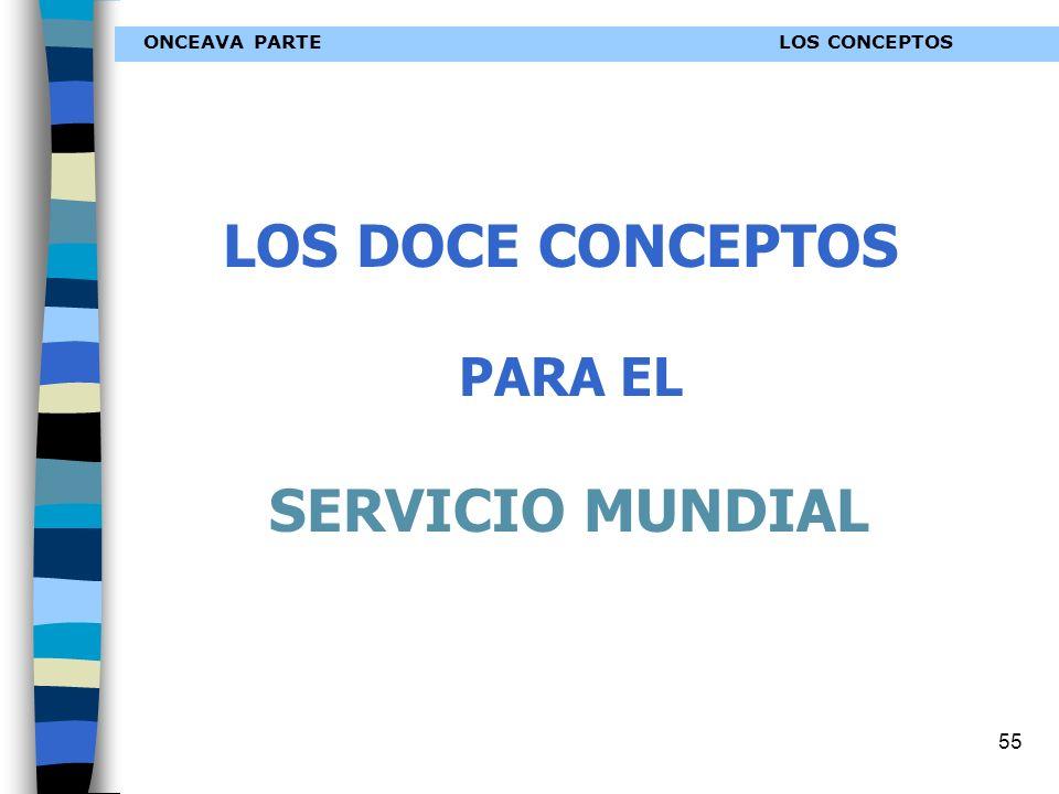 55 LOS DOCE CONCEPTOS PARA EL SERVICIO MUNDIAL ONCEAVA PARTELOS CONCEPTOS