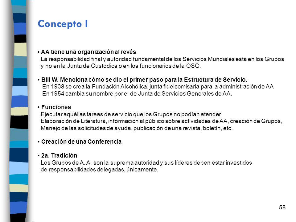 58 Concepto I AA tiene una organización al revés La responsabilidad final y autoridad fundamental de los Servicios Mundiales está en los Grupos y no e