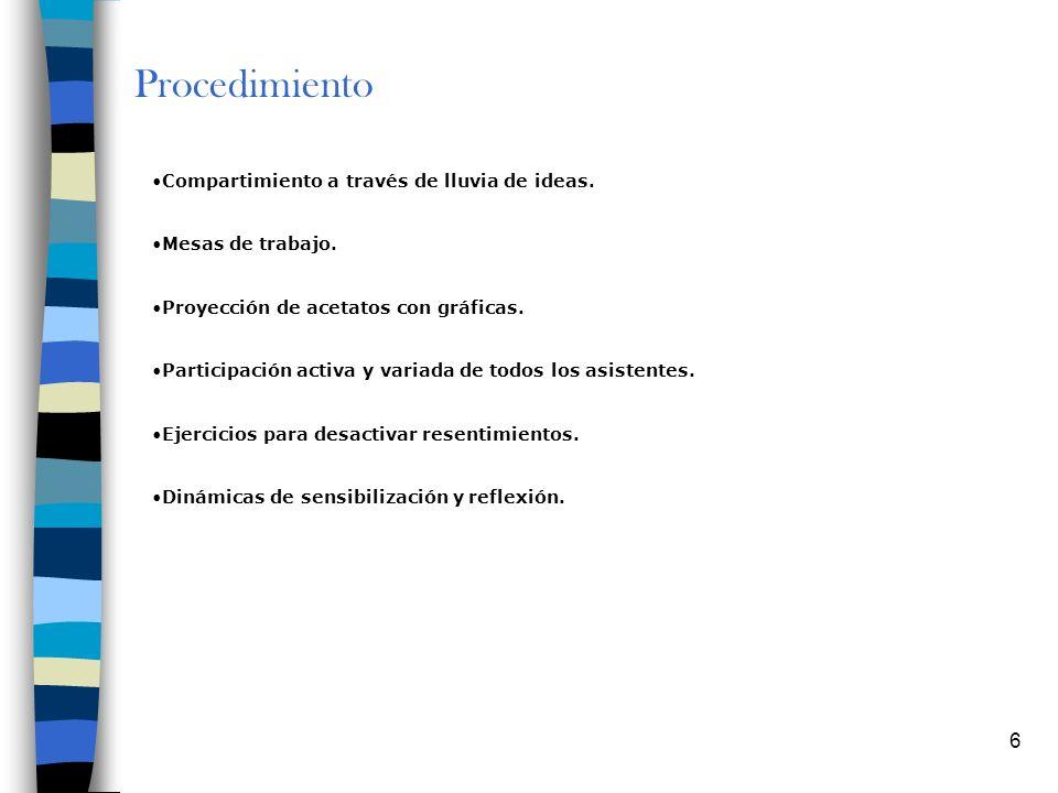 47 OCTAVA PARTEARMONIZANDO AL EQUIPO DEL AREA ROTAFOLIO (Lluvia de ideas).