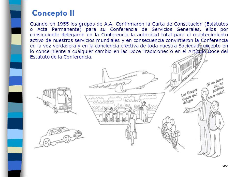 60 Concepto II Cuando en 1955 los grupos de A.A. Confirmaron la Carta de Constitución (Estatutos o Acta Permanente) para su Conferencia de Servicios G