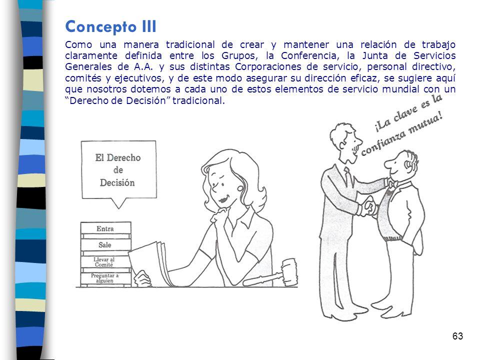 63 Concepto III Como una manera tradicional de crear y mantener una relación de trabajo claramente definida entre los Grupos, la Conferencia, la Junta de Servicios Generales de A.A.