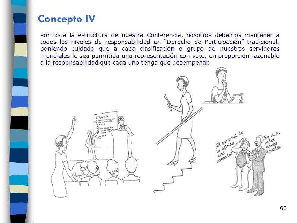 66 Concepto IV Por toda la estructura de nuestra Conferencia, nosotros debemos mantener a todos los niveles de responsabilidad un Derecho de Participa