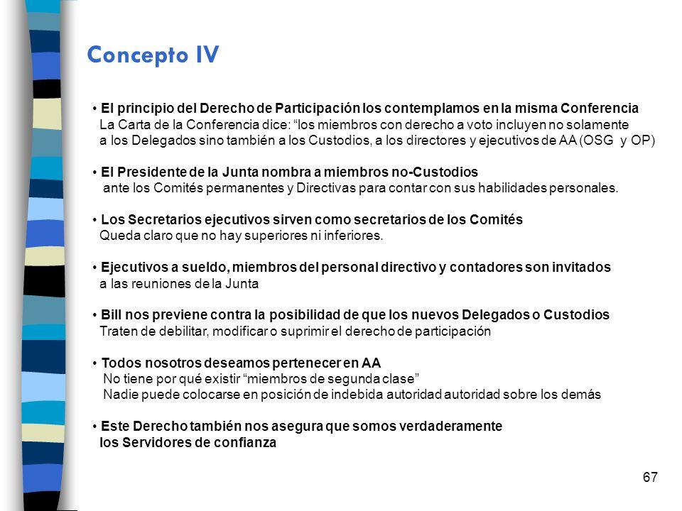 67 Concepto IV El principio del Derecho de Participación los contemplamos en la misma Conferencia La Carta de la Conferencia dice: los miembros con de