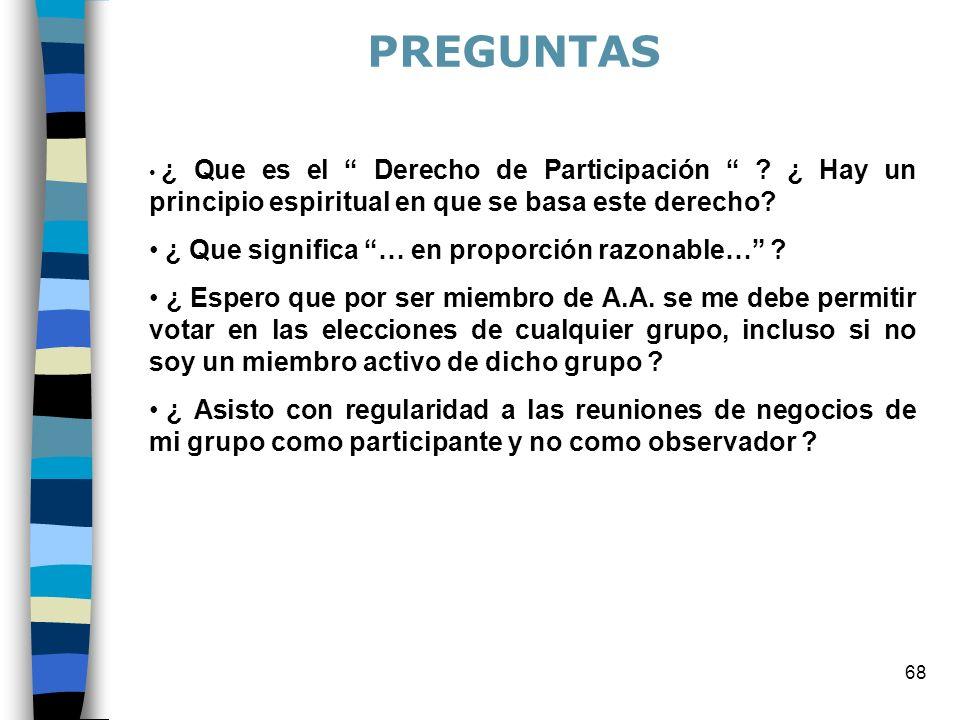 68 ¿ Que es el Derecho de Participación .